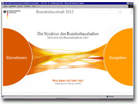 bundeshaushalt Datencenter info