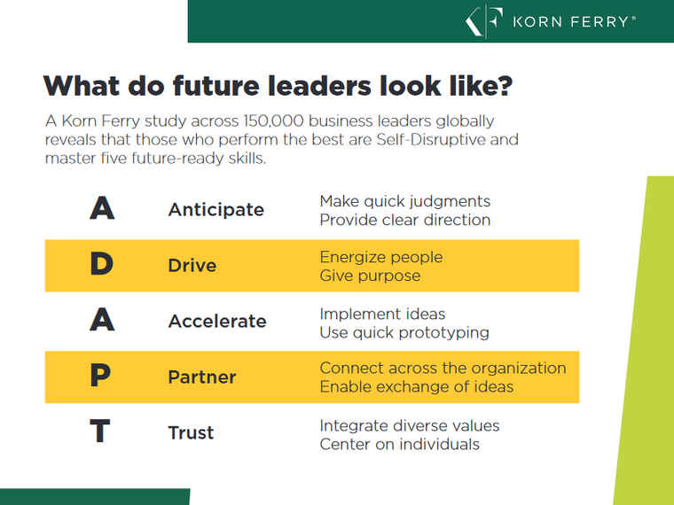 Führungseigenschaften: Anticipate - Drive - Accelerate - Partner - Trust What do future leaders look like?